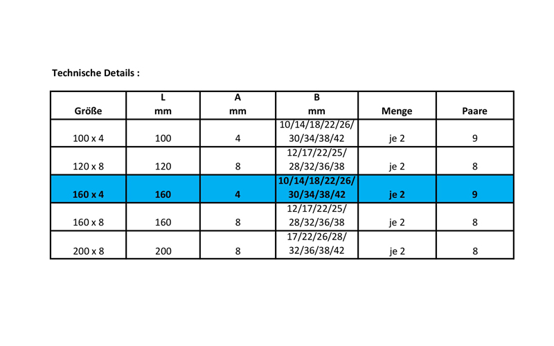 13-MLRD-160-4