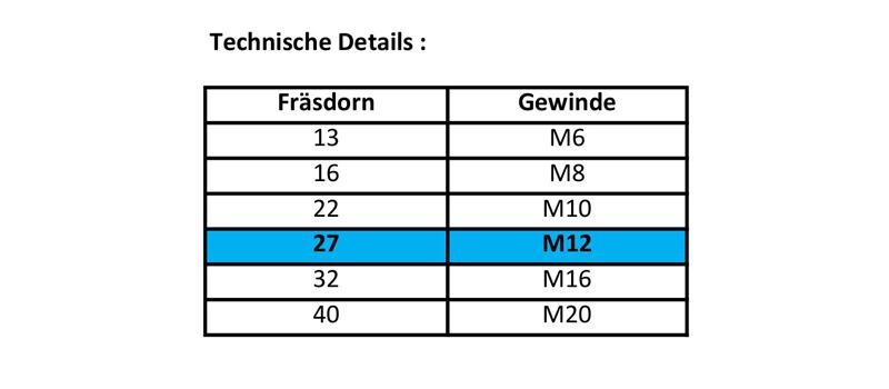 09-VTC-M12