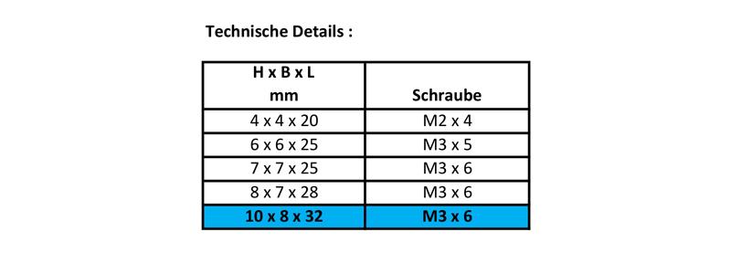 09-PAF-M3-10