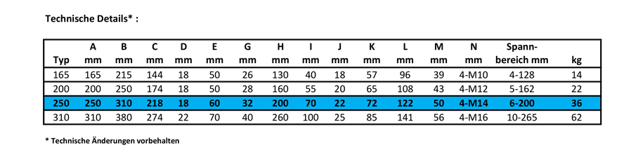 ZE-SDF4-250rhfcjVBtonNOb
