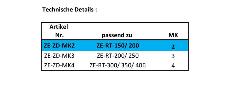 ZE-ZD-MK2