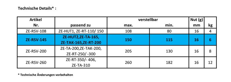 ZE-RSV-145RPfpCVw7xjo2U