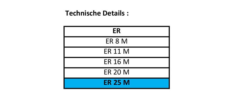 09-SCH-ER25M