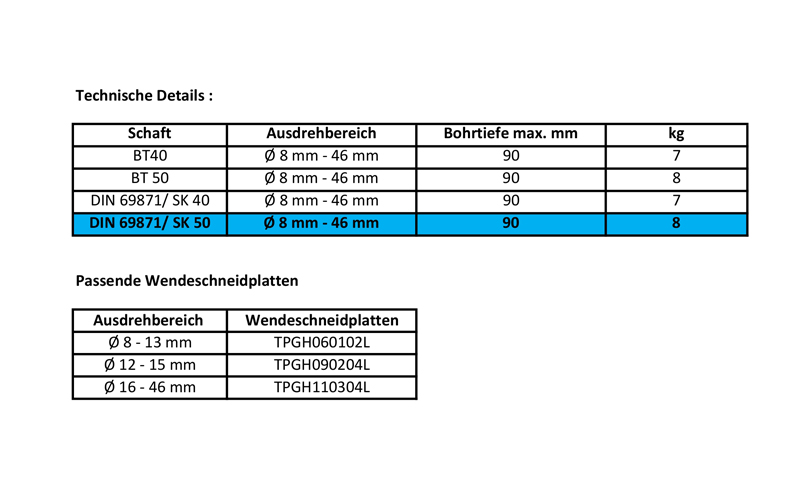09-AKS1-SK505881bcf50aaff