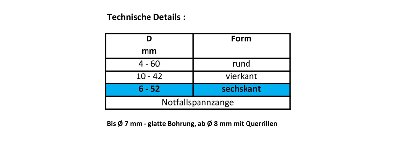 06-185E-Sechskant