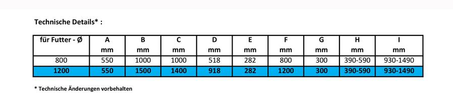 ZE-FS22-1500l40TPQ3x68U3z