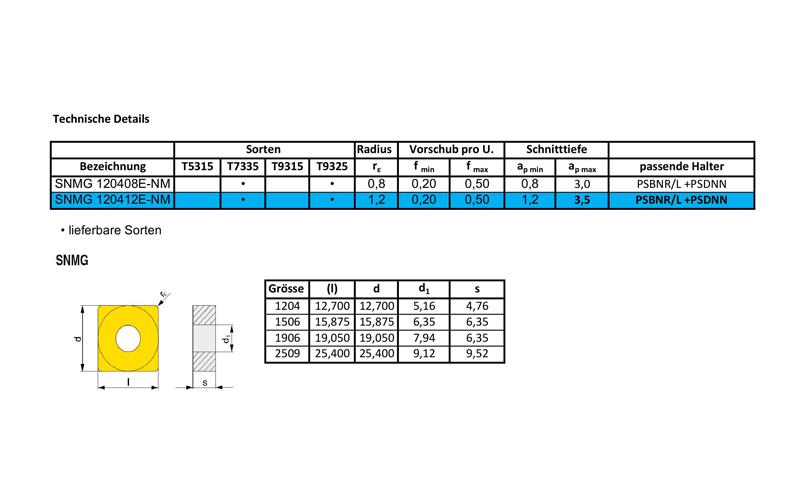 SNMG-120412E-NM55c889a6a1aea
